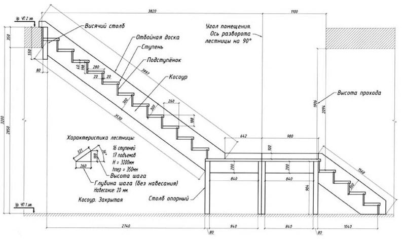 Лестницы на второй этаж схема