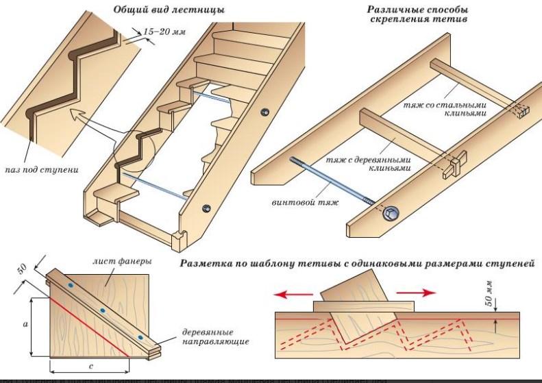 42 идеи штор с выкройками. Инструкция как сшить шторы 7