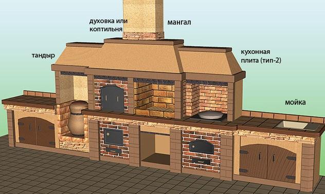 Проект бани с террасой