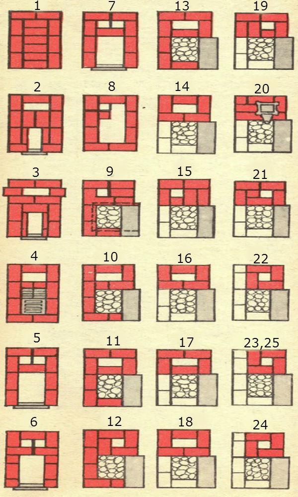 Схема поэтапной кладки