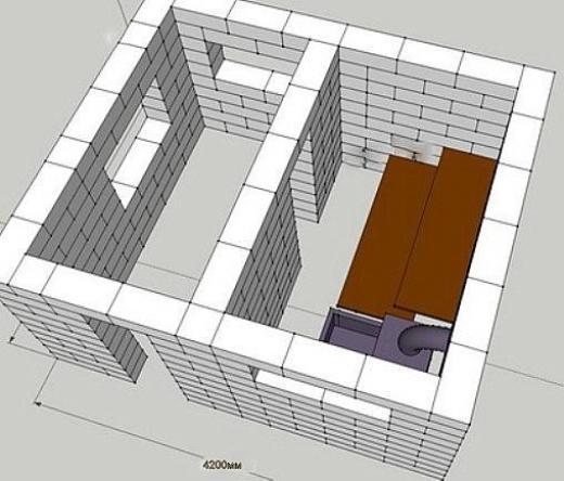 Как построить полок в баню