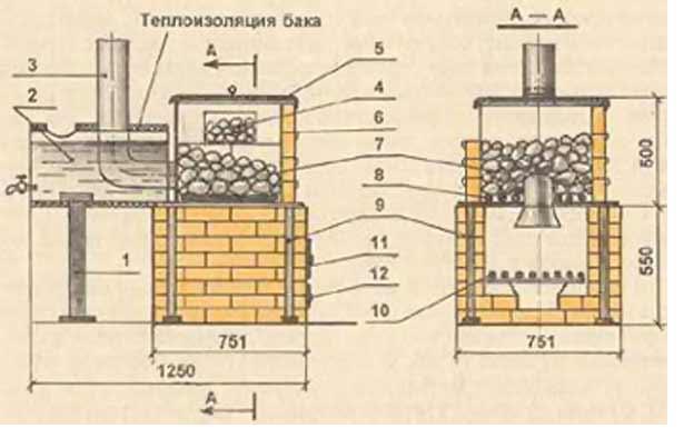 Как построить кирпичную печь в баню своими руками