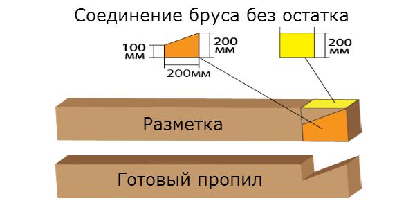 Баннерами гидроизоляция пруда