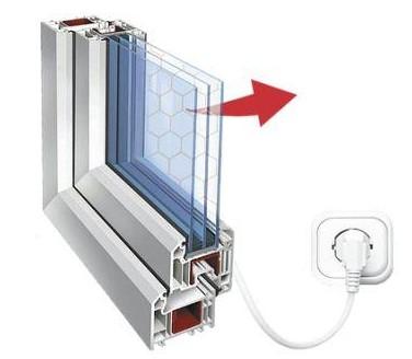 покупка обогреваемых стеклопакетов Источник: http://banyagid.com/?p=3323&preview=true