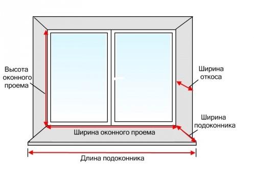 Материал для рамы панорамного окна Источник: http://banyagid.com/?p=3323&preview=true