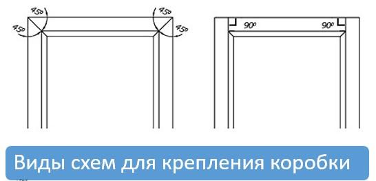 Виды схем для крепления коробки